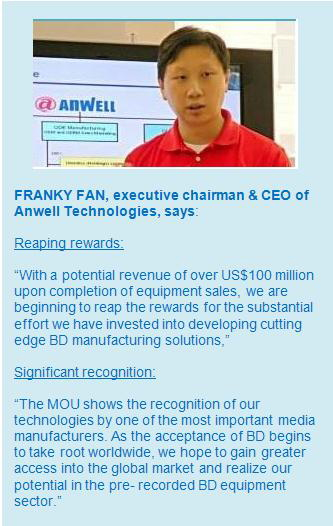 ANWELL in US$100 m deal to deliver Blu-ray Disc equipment